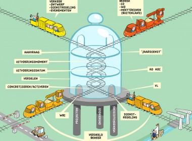 Infographic voor een praatplaat